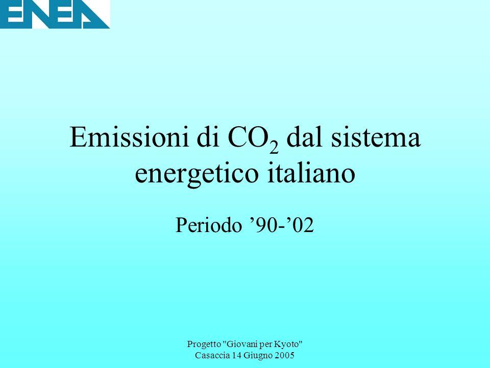 Emissioni di CO 2 dal sistema energetico italiano Periodo 90-02