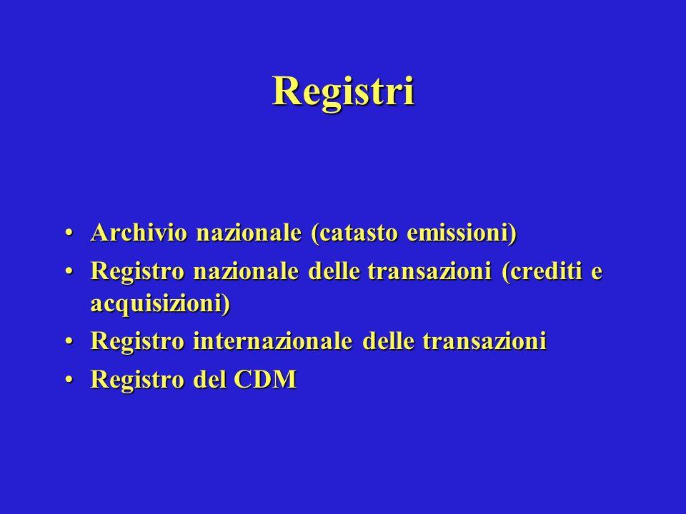 Registri Archivio nazionale (catasto emissioni)Archivio nazionale (catasto emissioni) Registro nazionale delle transazioni (crediti e acquisizioni)Registro nazionale delle transazioni (crediti e acquisizioni) Registro internazionale delle transazioniRegistro internazionale delle transazioni Registro del CDMRegistro del CDM