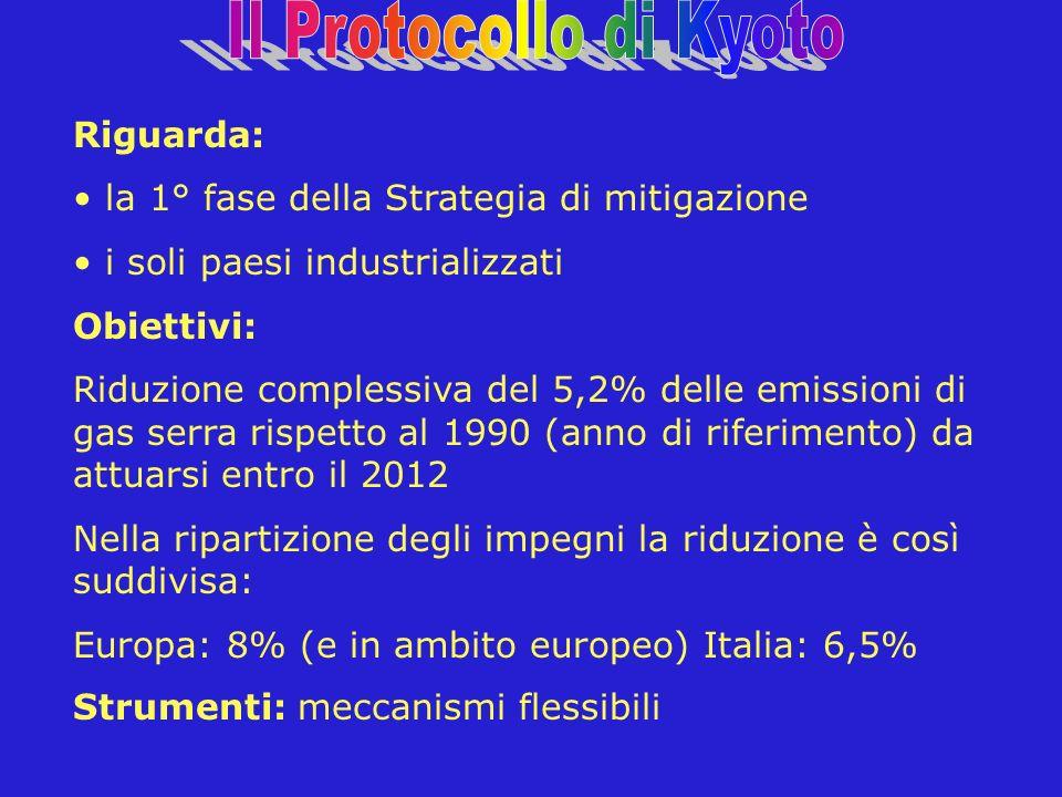 Riguarda: la 1° fase della Strategia di mitigazione i soli paesi industrializzati Obiettivi: Riduzione complessiva del 5,2% delle emissioni di gas serra rispetto al 1990 (anno di riferimento) da attuarsi entro il 2012 Nella ripartizione degli impegni la riduzione è così suddivisa: Europa: 8% (e in ambito europeo) Italia: 6,5% Strumenti: meccanismi flessibili