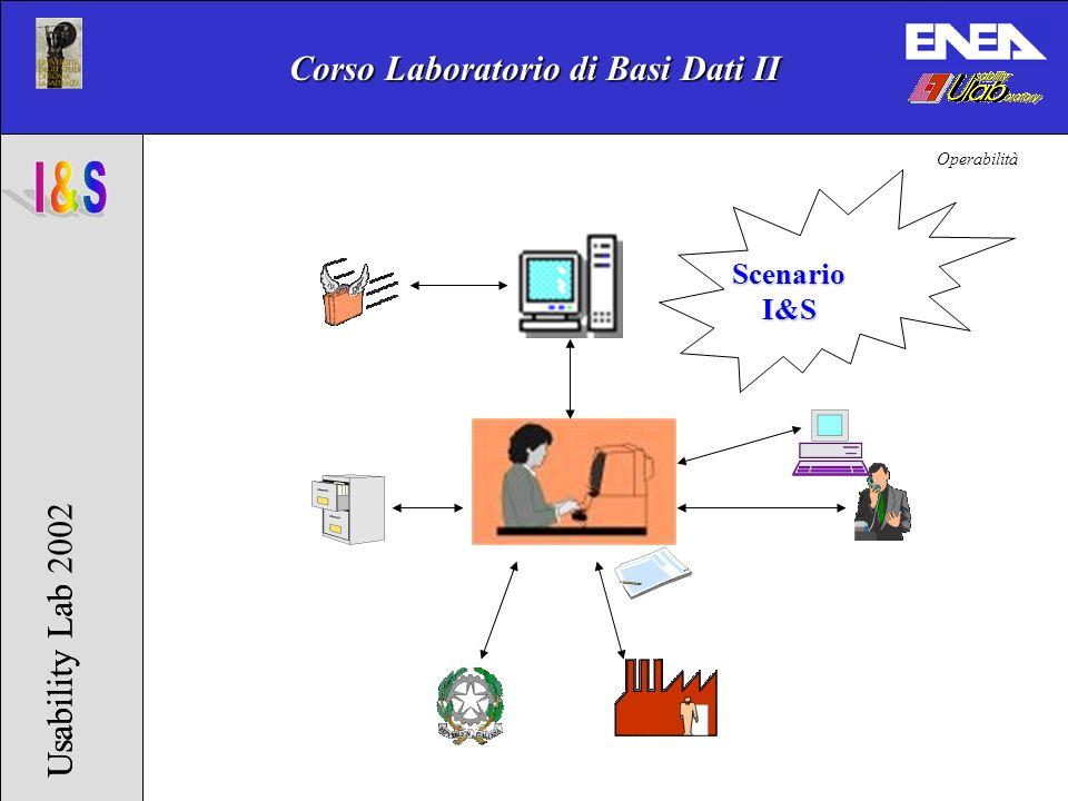 Corso Laboratorio di Basi Dati II Usability Lab 2002Usability Lab Operabilità Scenario I&S I&S