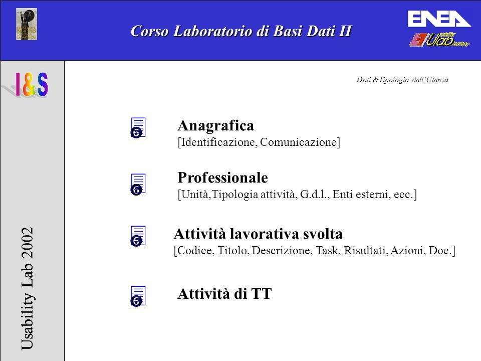 Corso Laboratorio di Basi Dati II Usability Lab 2002Usability Lab Dati &Tipologia dellUtenza 3 Anagrafica [Identificazione, Comunicazione] Professiona