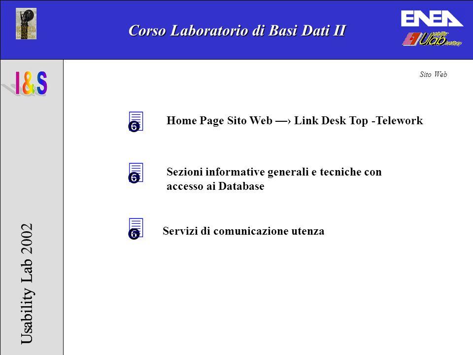 Corso Laboratorio di Basi Dati II Usability Lab 2002Usability Lab Sito Web 3 3 Servizi di comunicazione utenza Sezioni informative generali e tecniche con accesso ai Database 3 Home Page Sito Web Link Desk Top -Telework