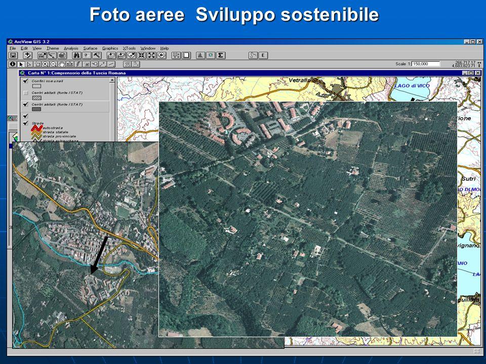 Foto aeree Sviluppo sostenibile