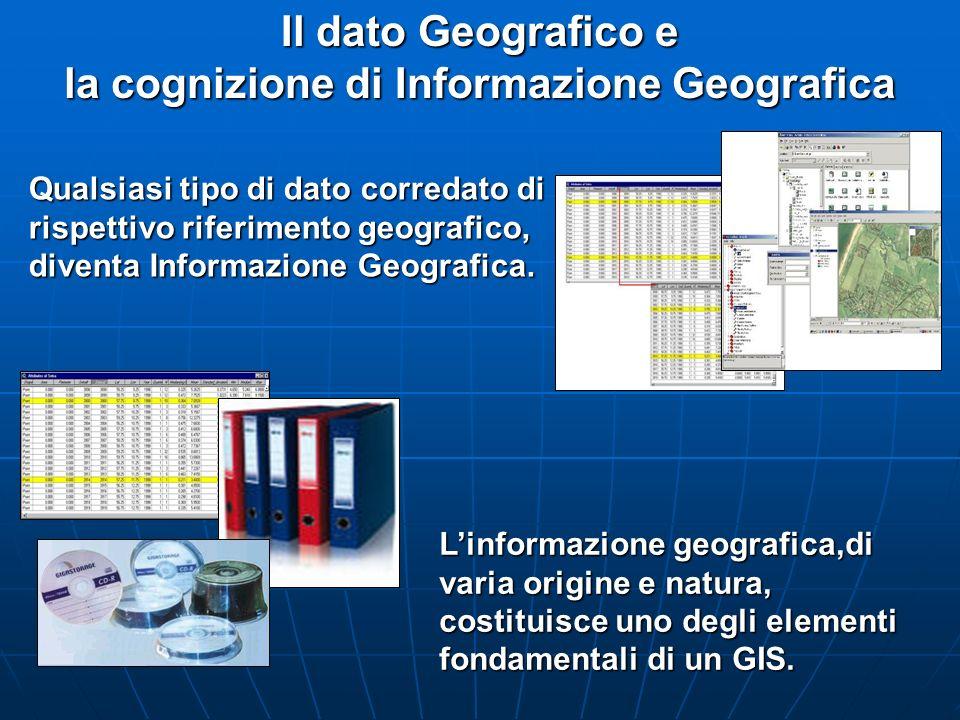 Il dato Geografico e la cognizione di Informazione Geografica Qualsiasi tipo di dato corredato di rispettivo riferimento geografico, diventa Informazi