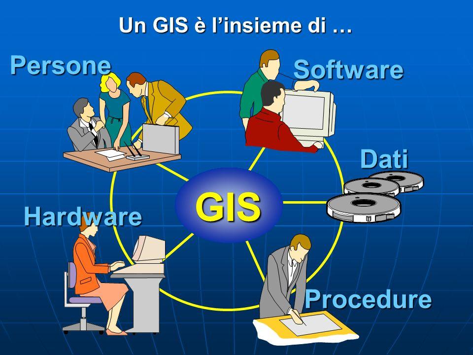GIS Procedure Dati Hardware Software Persone Un GIS è linsieme di …