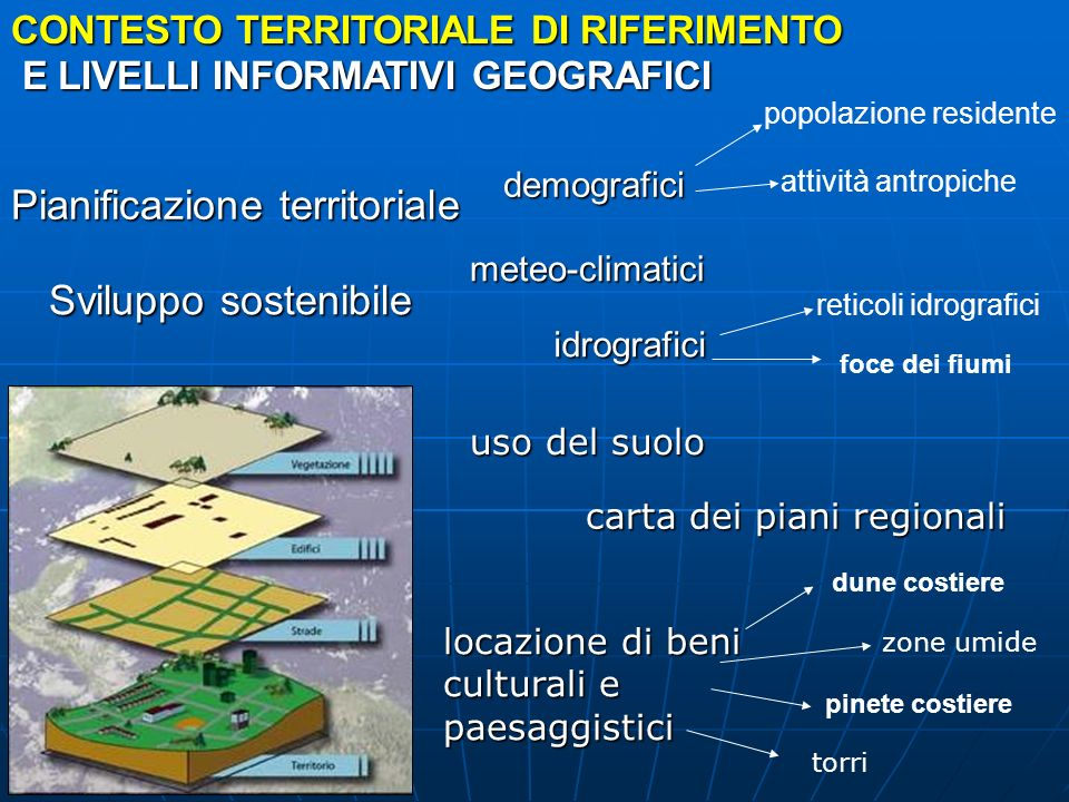 CONTESTO TERRITORIALE DI RIFERIMENTO E LIVELLI INFORMATIVI GEOGRAFICI E LIVELLI INFORMATIVI GEOGRAFICI Pianificazione territoriale Sviluppo sostenibil