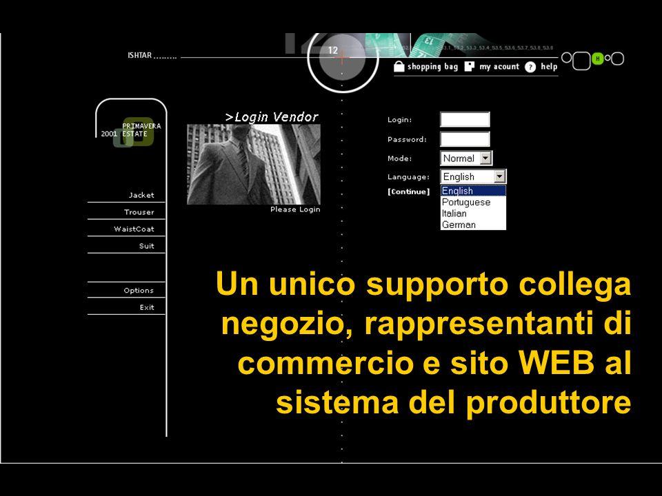 Ishtar Un sistema innovativo per la vendita e la produzione di abiti su misura
