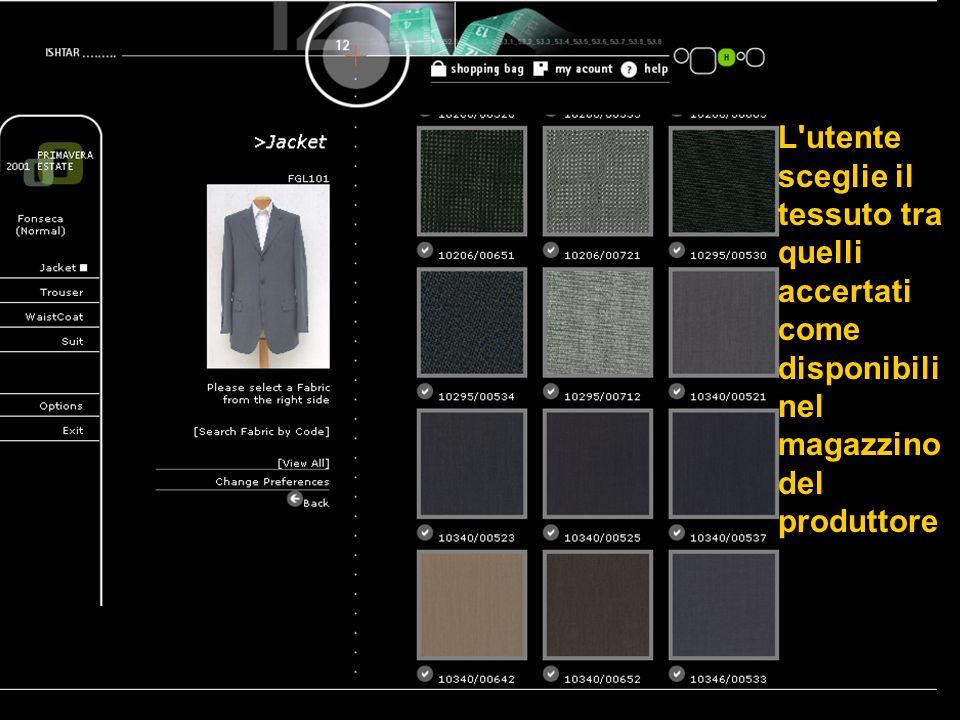 Diversi i tipi di capo: giacche, pantaloni, gilet Il lato vendita è interamente basato su Internet