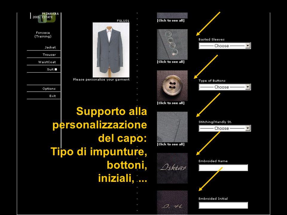 Sul modello informazioni commerciali, vista dei particolari, possibilità di applicare il tessuto scelto al modello Figurino del modello a richiesta..