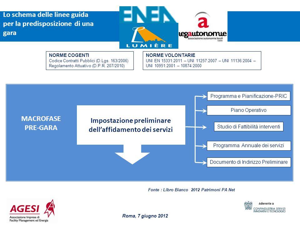 19 MACROFASE PRE-GARA Impostazione preliminare dellaffidamento dei servizi Programma e Pianificazione-PRIC Piano Operativo Studio di Fattibilità inter