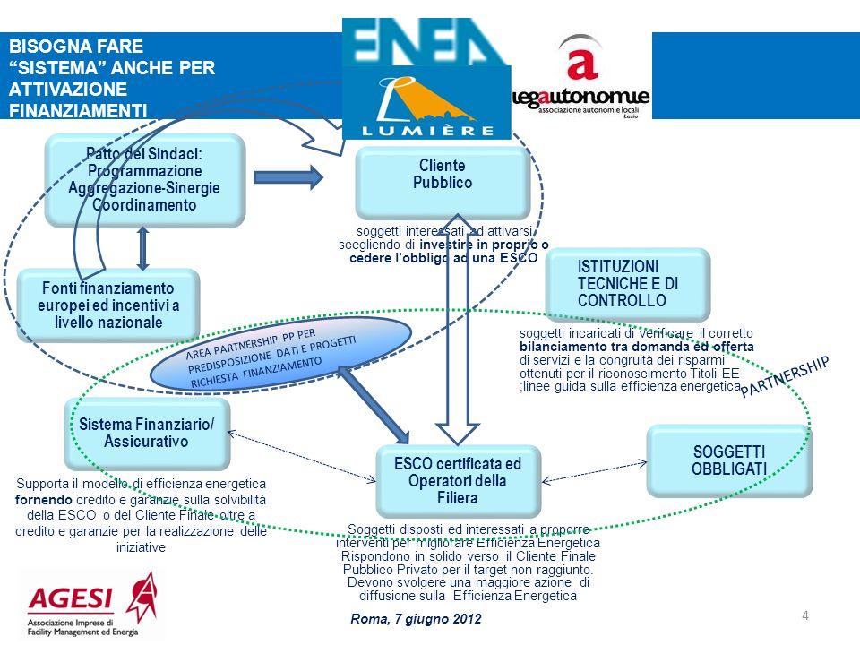 4 Cliente Pubblico ESCO certificata ed Operatori della Filiera Sistema Finanziario/ Assicurativo soggetti interessati ad attivarsi scegliendo di inves