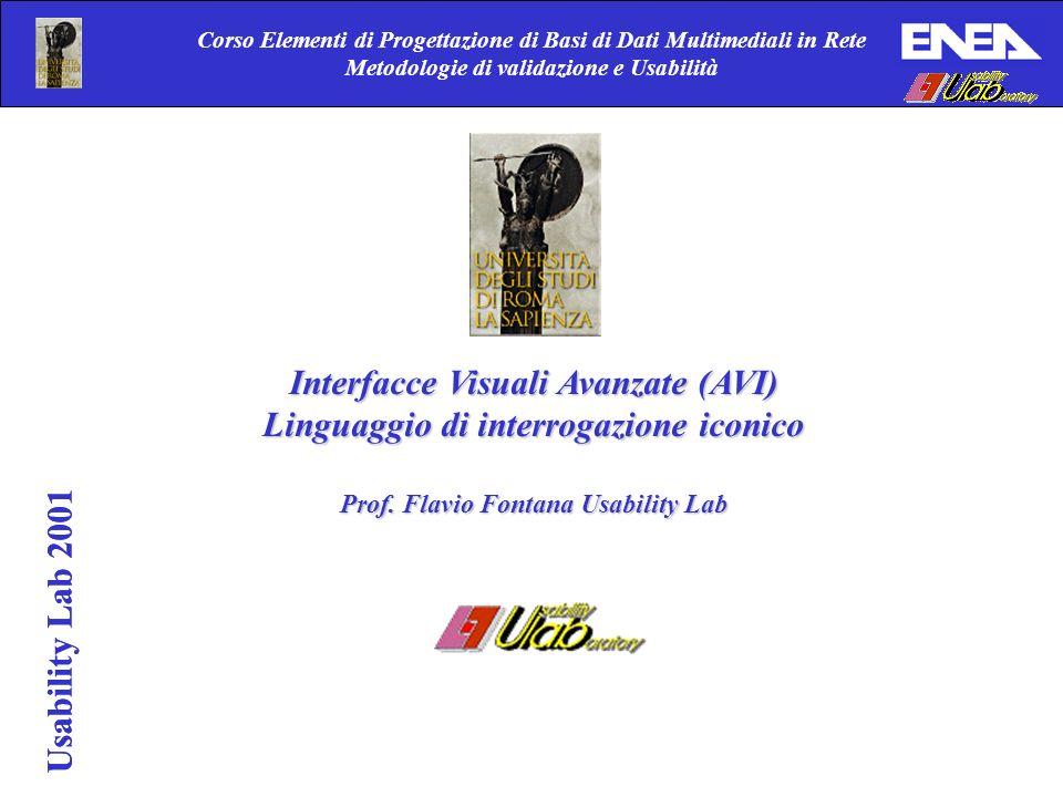 Usability Lab 2001 Corso Elementi di Progettazione di Basi di Dati Multimediali in Rete Metodologie di validazione e Usabilità Usability Lab 2001 Interfacce Visuali Avanzate (AVI) Linguaggio di interrogazione iconico Prof.