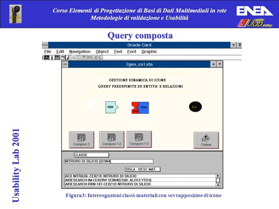 Usability Lab 2001 Corso Elementi di Progettazione di Basi di Dati Multimediali in rete Metodologie di validazione e Usabilità Usability Lab 2001 Figura3: Interrogazioni classi-materiali con sovrapposizioe di icone Query composta
