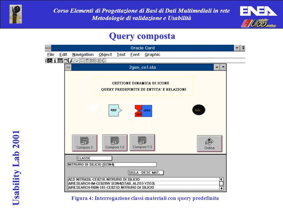 Usability Lab 2001 Corso Elementi di Progettazione di Basi di Dati Multimediali in rete Metodologie di validazione e Usabilità Usability Lab 2001 Figura 4: Interrogazione classi-materiali con query predefinita Query composta