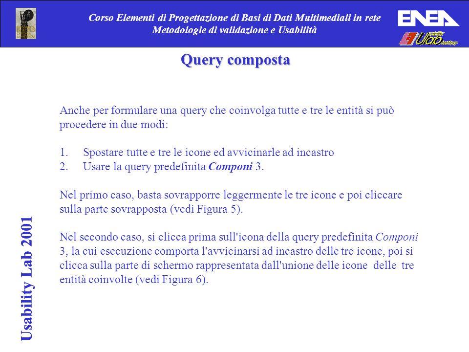Usability Lab 2001 Corso Elementi di Progettazione di Basi di Dati Multimediali in rete Metodologie di validazione e Usabilità Usability Lab 2001 Anche per formulare una query che coinvolga tutte e tre le entità si può procedere in due modi: 1.Spostare tutte e tre le icone ed avvicinarle ad incastro 2.Usare la query predefinita Componi 3.