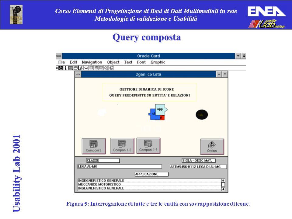 Usability Lab 2001 Corso Elementi di Progettazione di Basi di Dati Multimediali in rete Metodologie di validazione e Usabilità Usability Lab 2001 Figura 5: Interrogazione di tutte e tre le entità con sovrapposizione di icone.