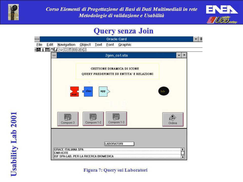 Usability Lab 2001 Corso Elementi di Progettazione di Basi di Dati Multimediali in rete Metodologie di validazione e Usabilità Figura 7: Query sui Laboratori Usability Lab 2001 Query senza Join