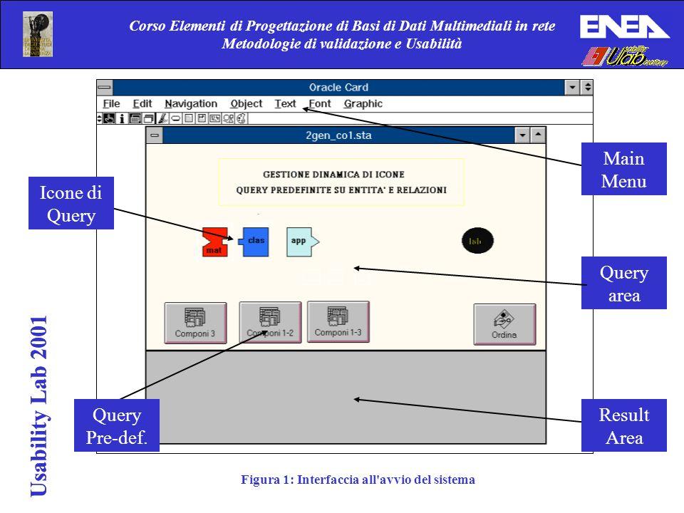 Corso Elementi di Progettazione di Basi di Dati Multimediali in rete Metodologie di validazione e Usabilità Figura 1: Interfaccia all avvio del sistema Usability Lab 2001 Query area Main Menu Result Area Query Pre-def.