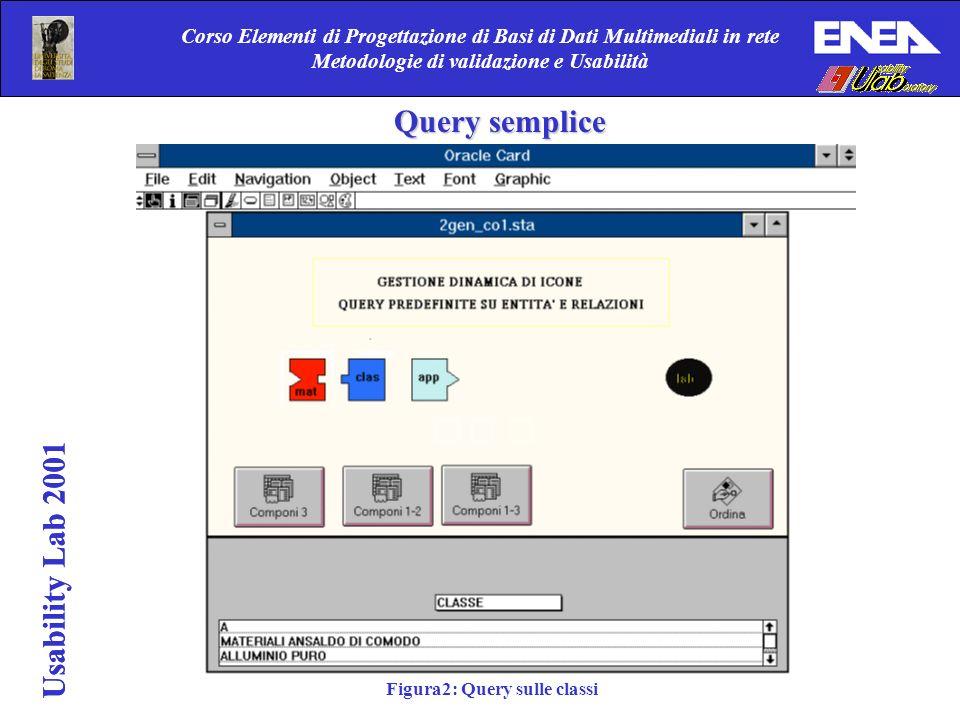 Usability Lab 2001 Corso Elementi di Progettazione di Basi di Dati Multimediali in rete Metodologie di validazione e Usabilità Usability Lab 2001 Query semplice Figura2: Query sulle classi