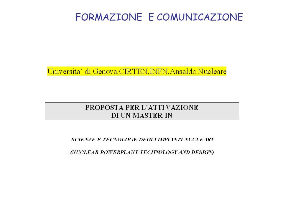 MASTER DI II LIVELLO SU SCIENZA E TECNOLOGIA NELLA PRODUZIONE DI ENERGIA NUCLEARE