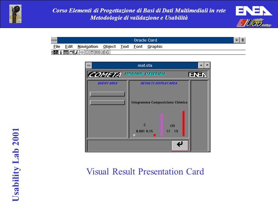 Corso Elementi di Progettazione di Basi di Dati Multimediali in rete Metodologie di validazione e Usabilità Usability Lab 2001 Visual Result Presentat