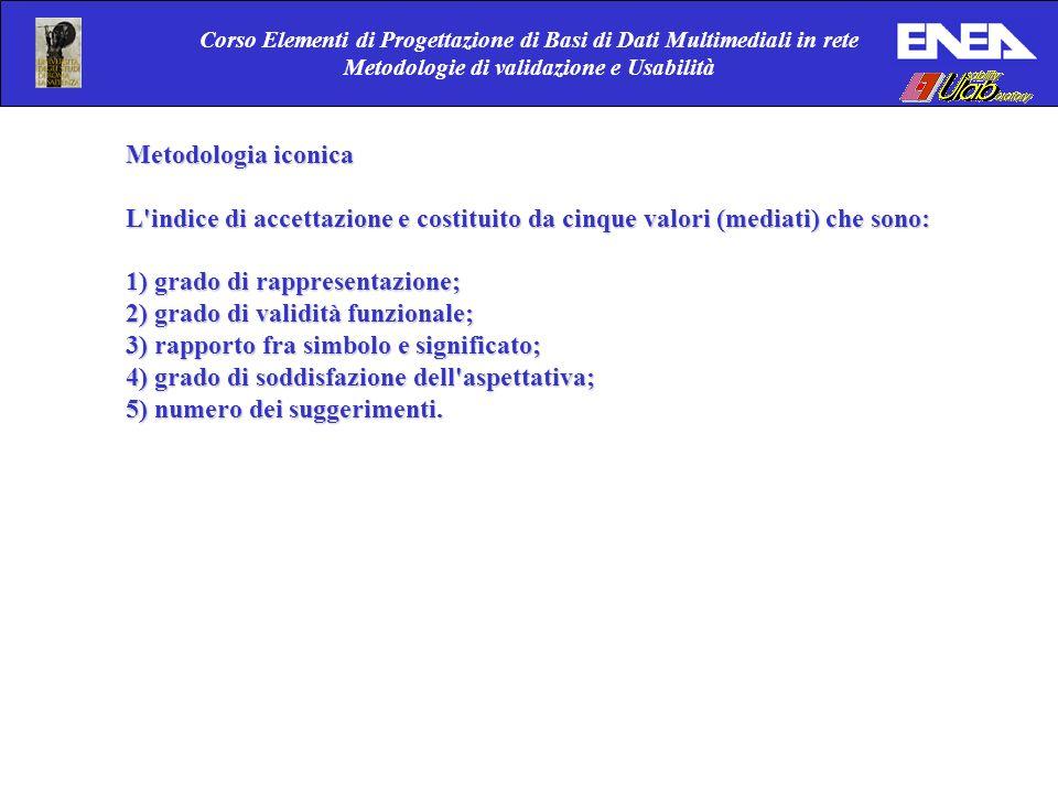 Corso Elementi di Progettazione di Basi di Dati Multimediali in rete Metodologie di validazione e Usabilità Metodologia iconica L'indice di accettazio