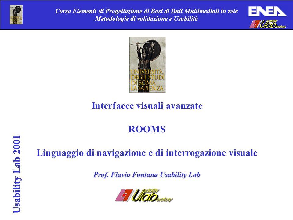 Usability Lab 2001 Corso Elementi di Progettazione di Basi di Dati Multimediali in rete Metodologie di validazione e Usabilità Usability Lab 2001 Inte