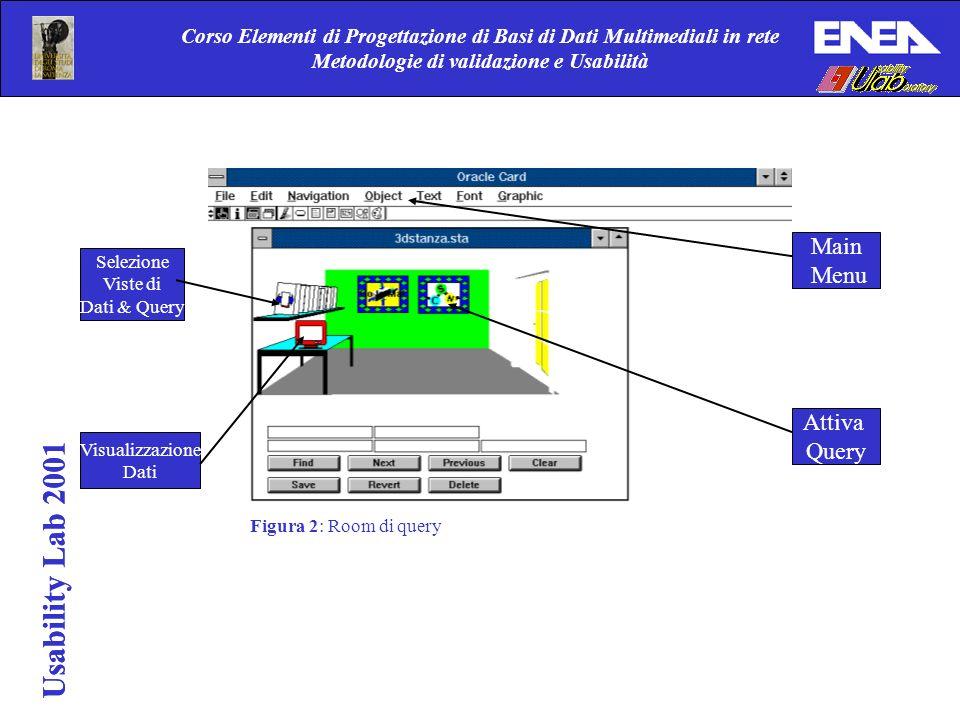 Usability Lab 2001 Corso Elementi di Progettazione di Basi di Dati Multimediali in rete Metodologie di validazione e Usabilità Metodologia di validazione La validazione del sistema, essendo la terza esperienza messa a punto nello Usability Lab (Venus, Opencard, Rooms), si è basata su una metodologia già testata in precedenza.