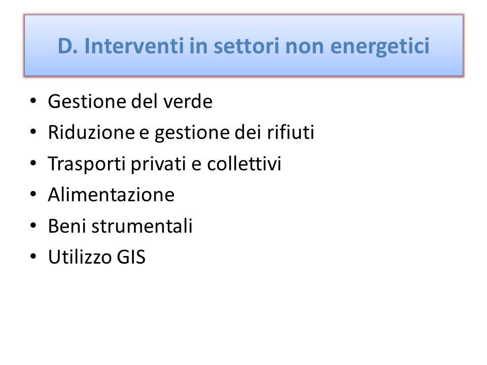 Gestione del verde Riduzione e gestione dei rifiuti Trasporti privati e collettivi Alimentazione Beni strumentali Utilizzo GIS D.