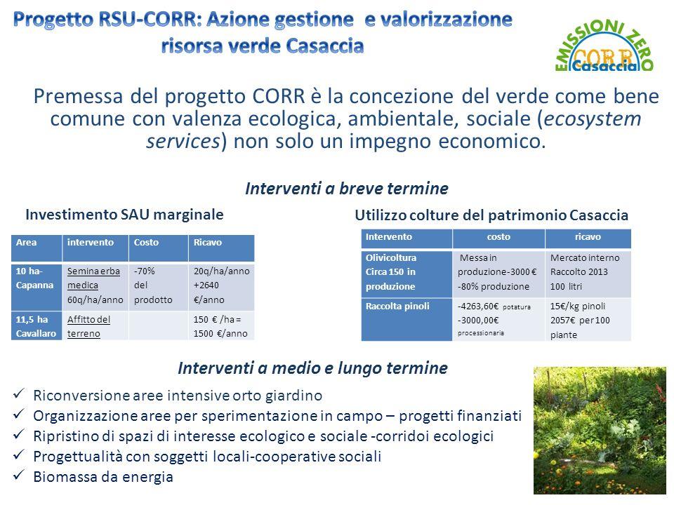 Premessa del progetto CORR è la concezione del verde come bene comune con valenza ecologica, ambientale, sociale (ecosystem services) non solo un impegno economico.