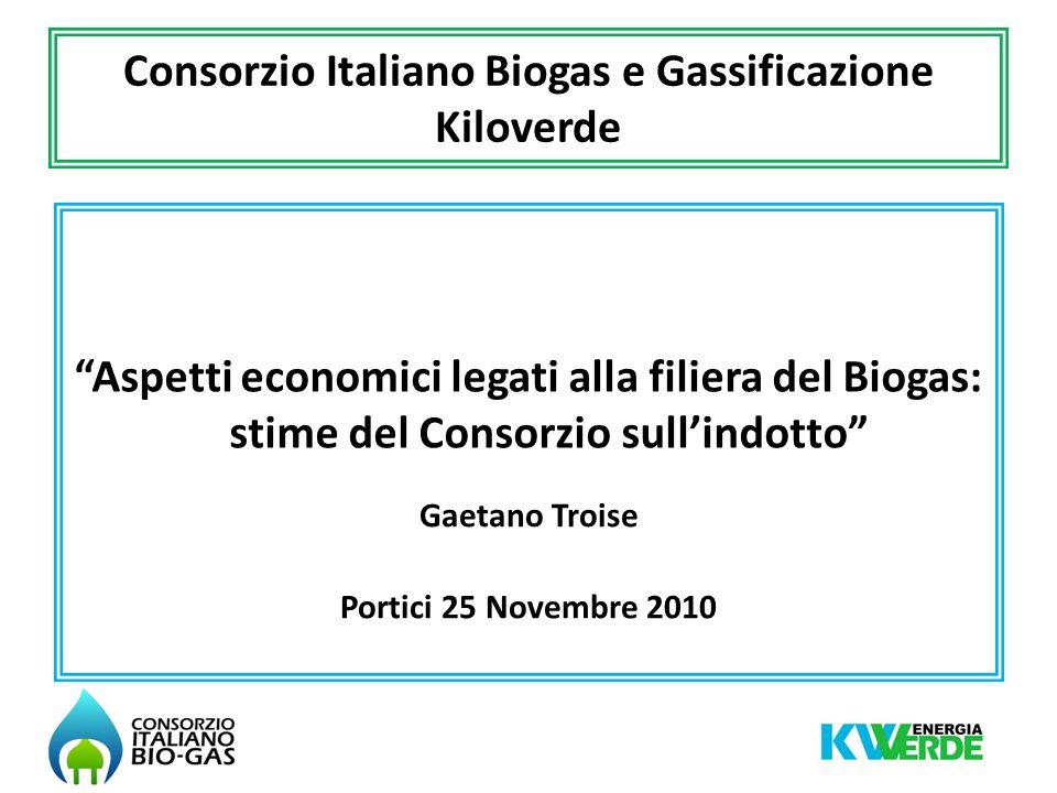Consorzio Italiano Biogas e Gassificazione Kiloverde Il Consorzio Italiano Biogas e Gassificazione Kiloverde è uno strumento voluto dai produttori per i produttori, aggrega e rappresenta il settore del biogas e della gassificazione in agricoltura.