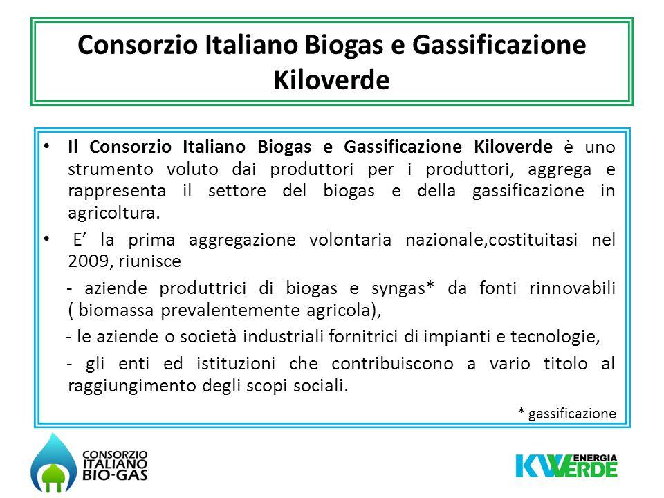Consorzio Italiano Biogas e Gassificazione Kiloverde Il Consorzio Italiano Biogas e Gassificazione Kiloverde è socio fondatore dellAssociazione Europea Biogas e per tanto ha titolo per rappresentare gli interessi del settore a livello delle Istituzioni Europee per orientare le Direttive Comunitarie.
