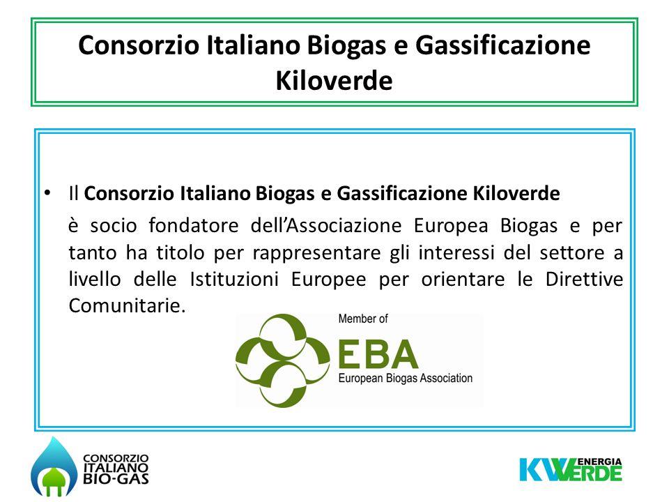 Consorzio Italiano Biogas e Gassificazione Kiloverde Consultare il sito: www.consorziobiogas.it