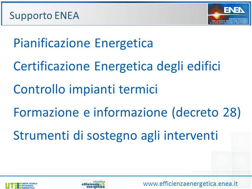 Supporto ENEA www.efficienzaenergetica.enea.it Pianificazione Energetica Certificazione Energetica degli edifici Controllo impianti termici Formazione e informazione (decreto 28) Strumenti di sostegno agli interventi