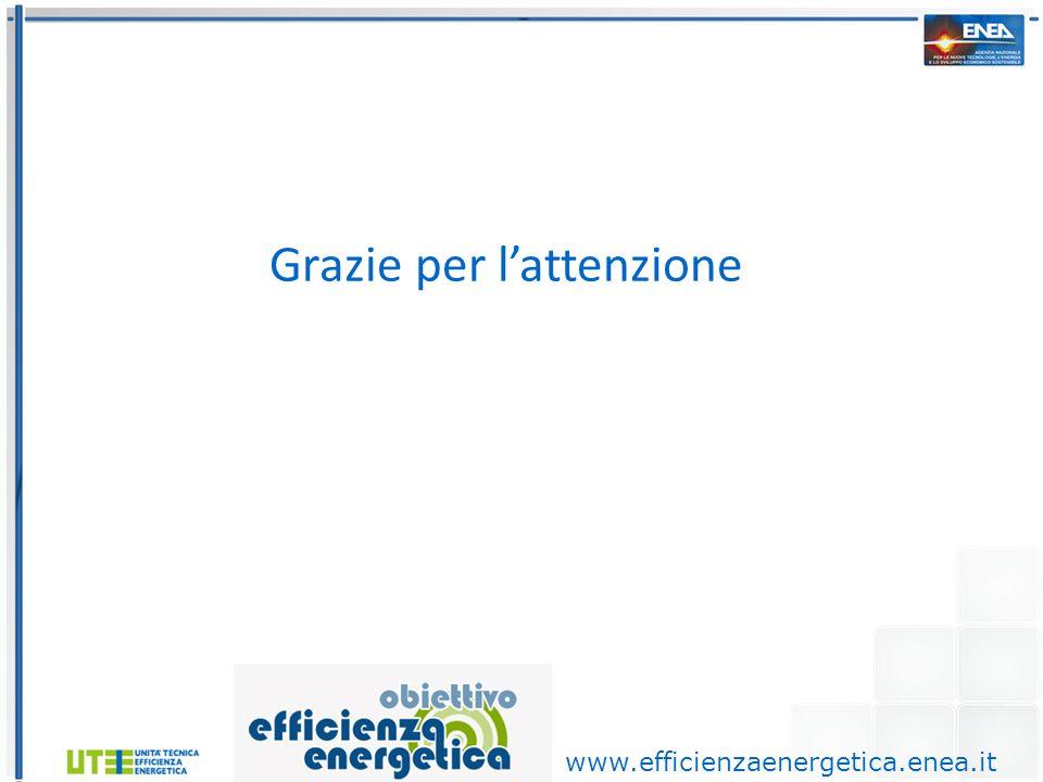 Grazie per lattenzione www.efficienzaenergetica.enea.it