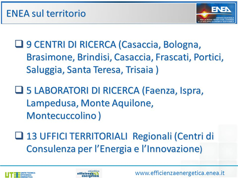 ENEA sul territorio www.efficienzaenergetica.enea.it 9 CENTRI DI RICERCA (Casaccia, Bologna, Brasimone, Brindisi, Casaccia, Frascati, Portici, Saluggia, Santa Teresa, Trisaia ) 9 CENTRI DI RICERCA (Casaccia, Bologna, Brasimone, Brindisi, Casaccia, Frascati, Portici, Saluggia, Santa Teresa, Trisaia ) 5 LABORATORI DI RICERCA (Faenza, Ispra, Lampedusa, Monte Aquilone, Montecuccolino ) 5 LABORATORI DI RICERCA (Faenza, Ispra, Lampedusa, Monte Aquilone, Montecuccolino ) 13 UFFICI TERRITORIALI Regionali (Centri di Consulenza per lEnergia e lInnovazione ) 13 UFFICI TERRITORIALI Regionali (Centri di Consulenza per lEnergia e lInnovazione )