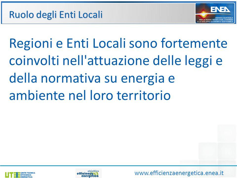 Ruolo degli Enti Locali www.efficienzaenergetica.enea.it In ambito regionale possono essere attivate concrete misure di sviluppo sostenibile, con benefici rilevabili su scala nazionale ed europea: le autorità regionali e locali sono i motori dell efficienza energetica