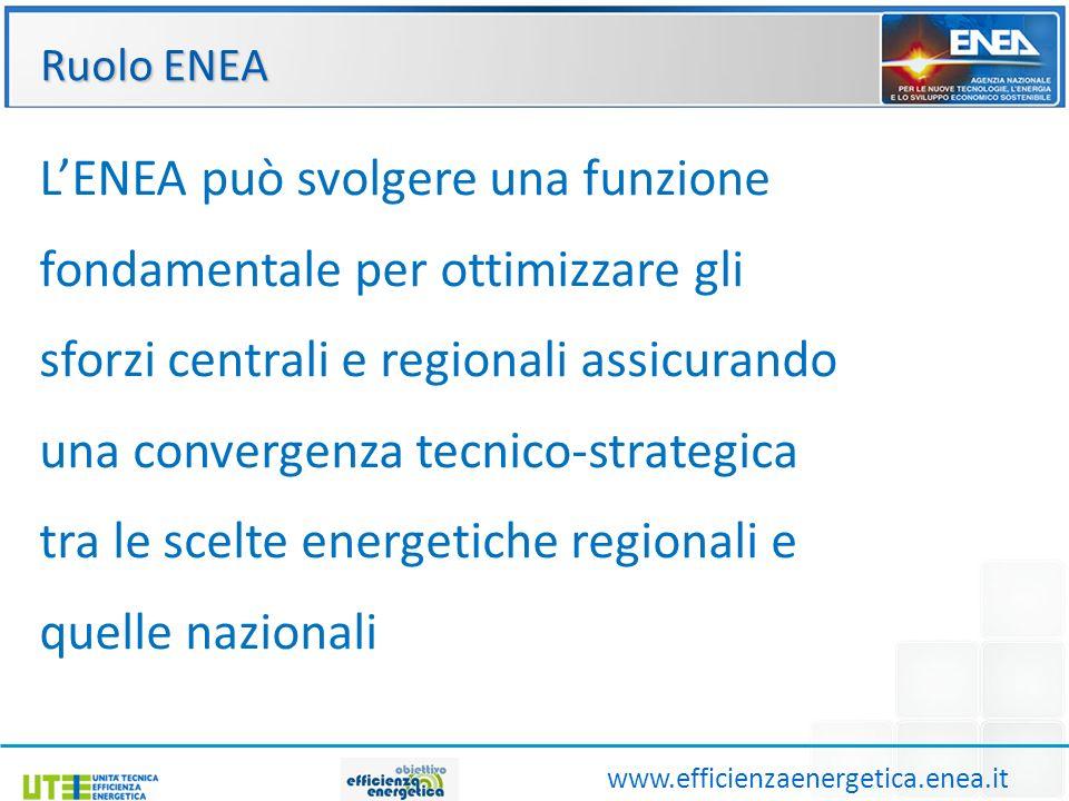 Ruolo ENEA www.efficienzaenergetica.enea.it LENEA può svolgere una funzione fondamentale per ottimizzare gli sforzi centrali e regionali assicurando una convergenza tecnico-strategica tra le scelte energetiche regionali e quelle nazionali