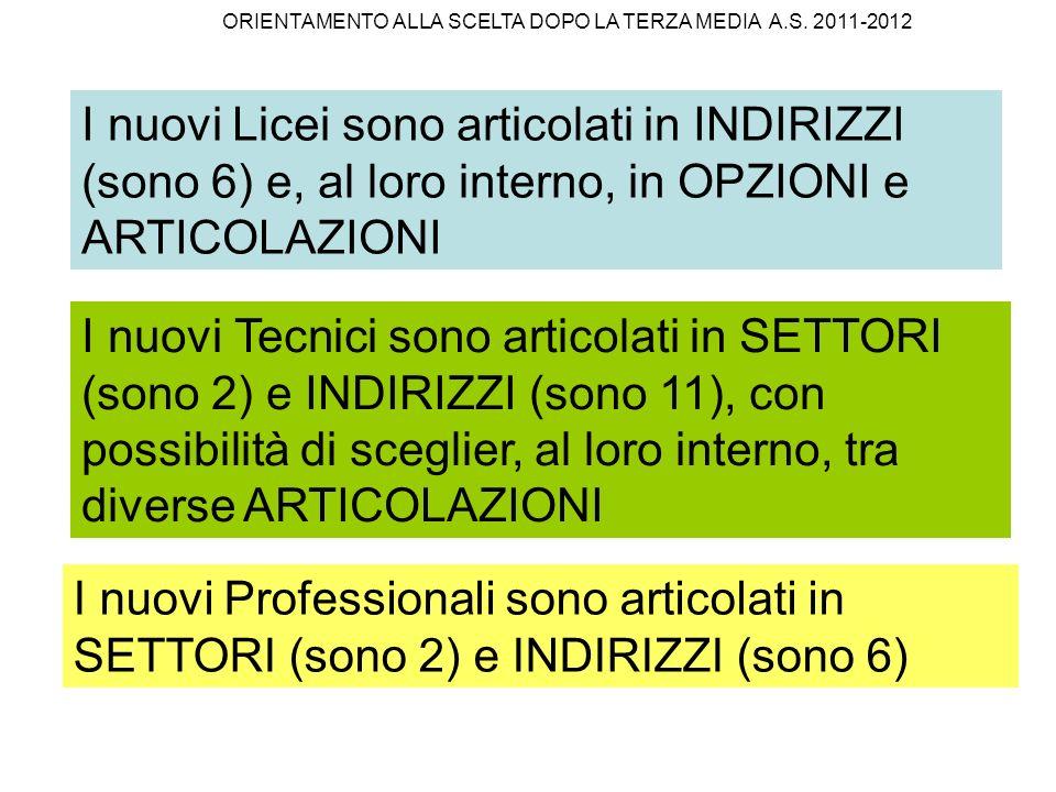 I nuovi Licei sono articolati in INDIRIZZI (sono 6) e, al loro interno, in OPZIONI e ARTICOLAZIONI I nuovi Professionali sono articolati in SETTORI (s