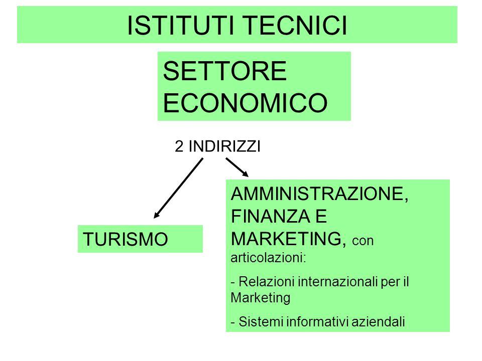 2 INDIRIZZI AMMINISTRAZIONE, FINANZA E MARKETING, con articolazioni: - Relazioni internazionali per il Marketing - Sistemi informativi aziendali TURIS