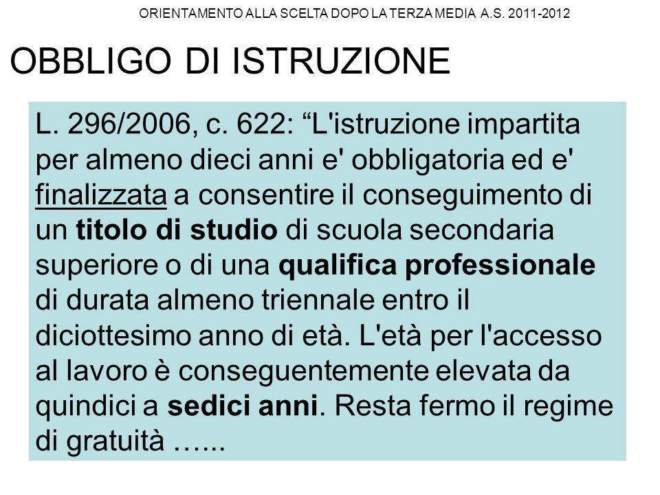 L. 296/2006, c. 622: L'istruzione impartita per almeno dieci anni e' obbligatoria ed e' finalizzata a consentire il conseguimento di un titolo di stud