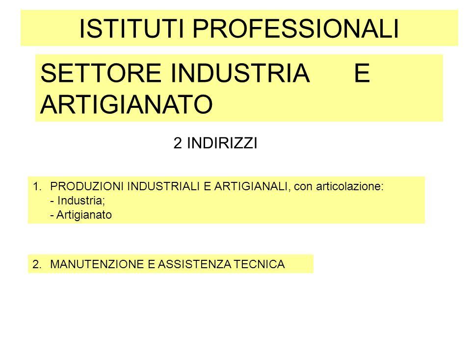 SETTORE INDUSTRIA E ARTIGIANATO ISTITUTI PROFESSIONALI 2 INDIRIZZI 1.PRODUZIONI INDUSTRIALI E ARTIGIANALI, con articolazione: - Industria; - Artigiana
