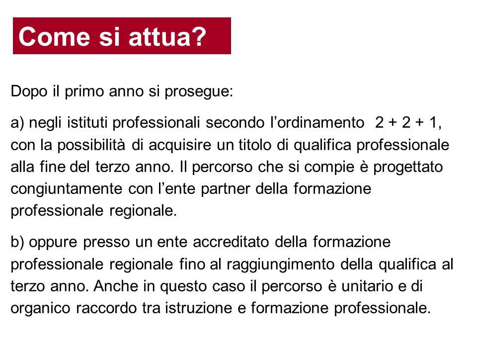 Come si attua? Dopo il primo anno si prosegue: a) negli istituti professionali secondo lordinamento 2 + 2 + 1, con la possibilità di acquisire un tito