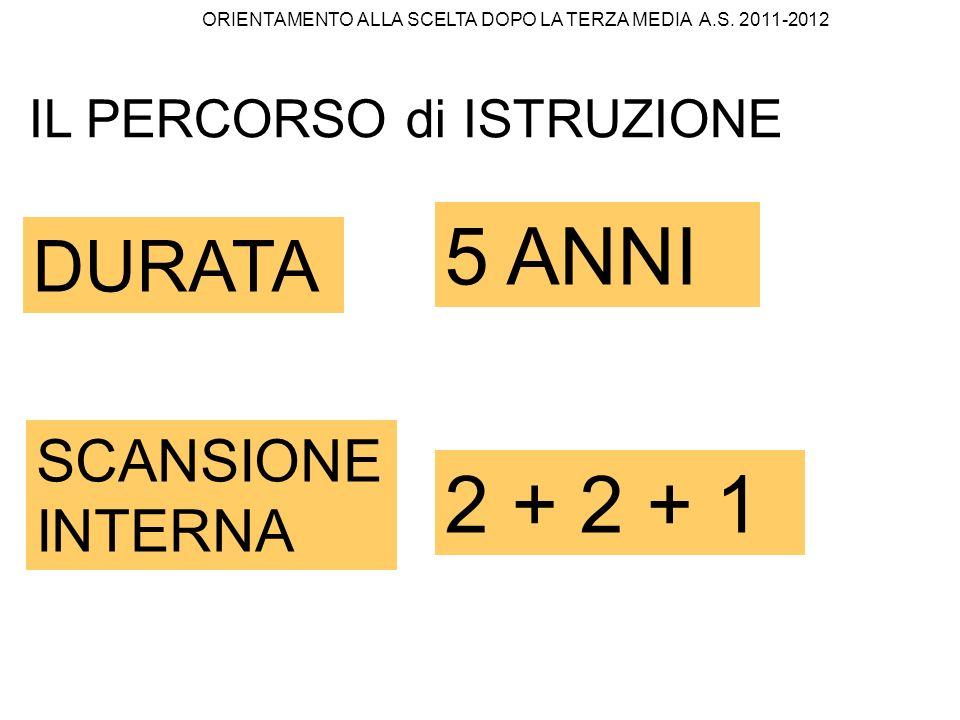 IL PERCORSO di ISTRUZIONE DURATA SCANSIONE INTERNA 5 ANNI 2 + 2 + 1 ORIENTAMENTO ALLA SCELTA DOPO LA TERZA MEDIA A.S. 2011-2012