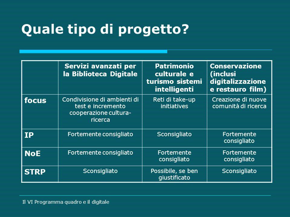 Quale tipo di progetto? Servizi avanzati per la Biblioteca Digitale Patrimonio culturale e turismo sistemi intelligenti Conservazione (inclusi digital