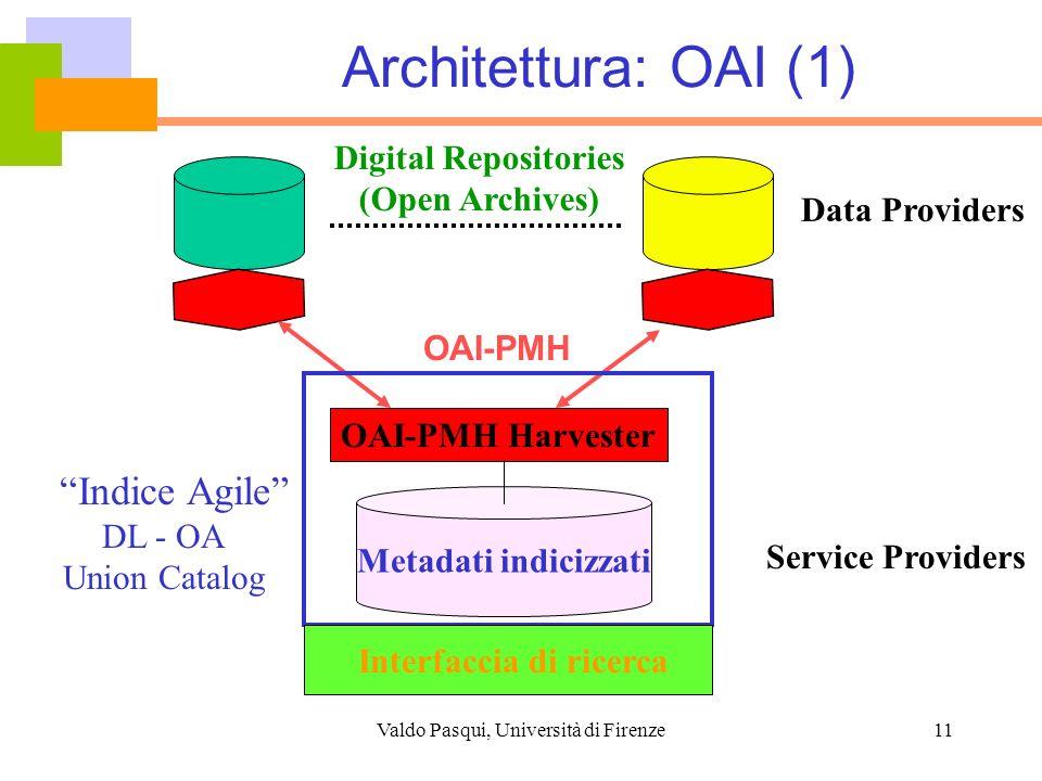 Valdo Pasqui, Università di Firenze11 Architettura: OAI (1) OAI-PMH Metadati indicizzati OAI-PMH Harvester Digital Repositories (Open Archives) Indice