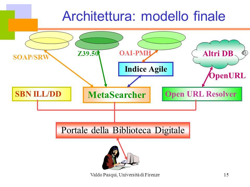 Valdo Pasqui, Università di Firenze15 Architettura: modello finale Indice Agile MetaSearcher SOAP/SRW Z39.50 Portale della Biblioteca Digitale Open UR