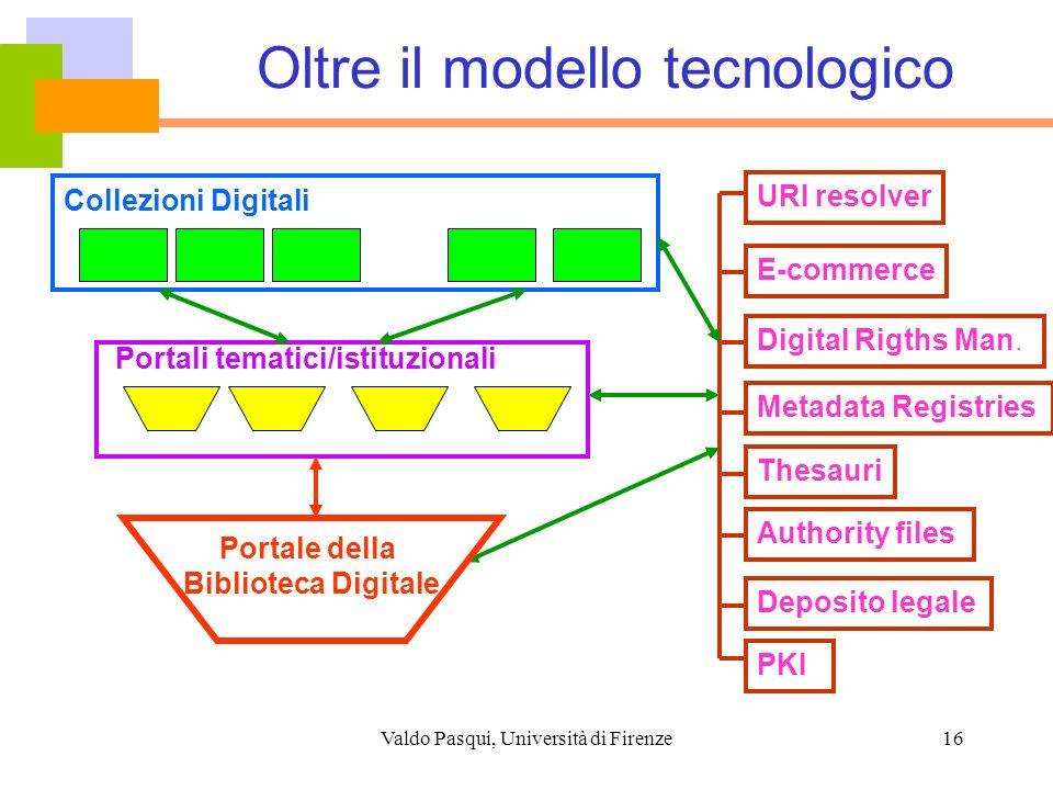 Valdo Pasqui, Università di Firenze16 Oltre il modello tecnologico Collezioni Digitali Portali tematici/istituzionali Portale della Biblioteca Digital