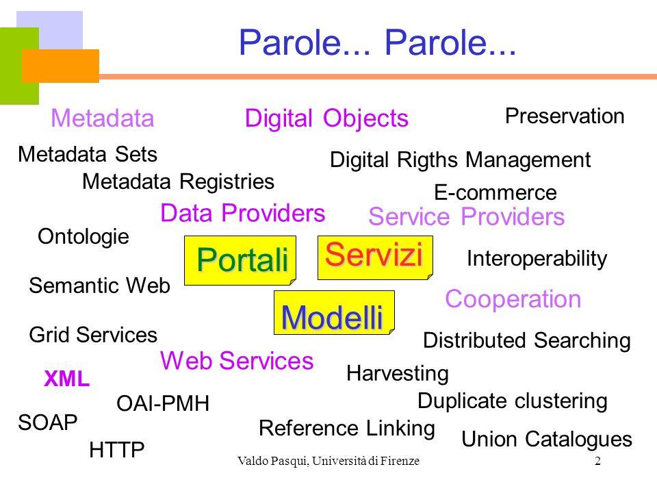 Valdo Pasqui, Università di Firenze2 Parole... Metadata Metadata Sets Metadata Registries Data Providers Service Providers Ontologie Web Services Sema