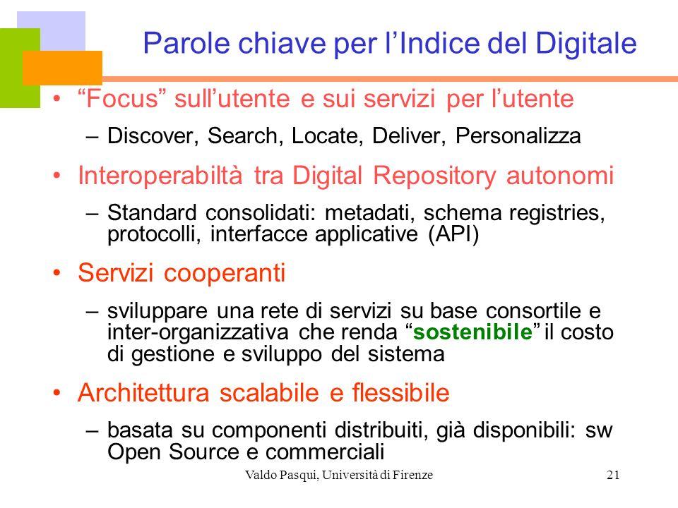 Valdo Pasqui, Università di Firenze21 Parole chiave per lIndice del Digitale Focus sullutente e sui servizi per lutente –Discover, Search, Locate, Del